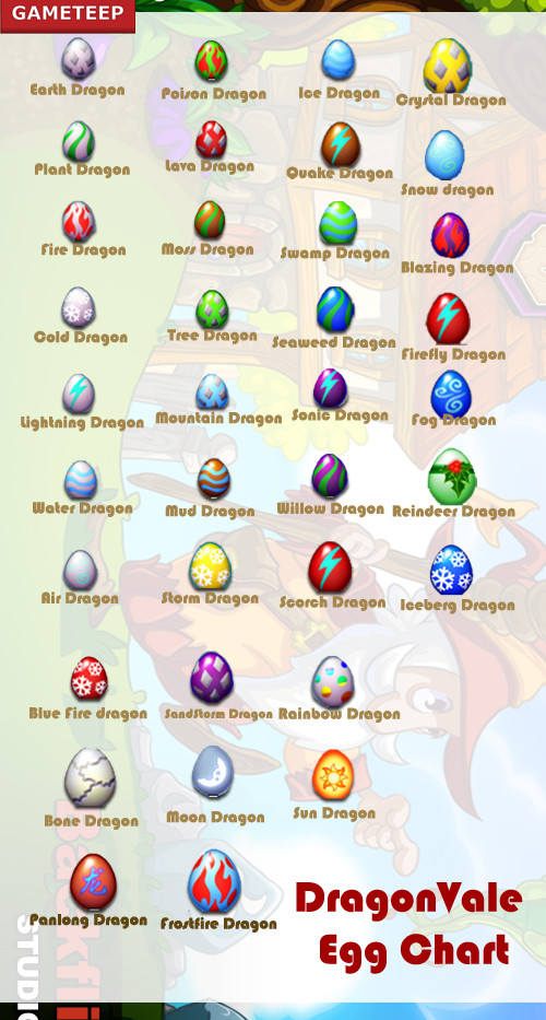 Dragon Dragonvale Egg Guide Related Keywords & Suggestions - Dragon