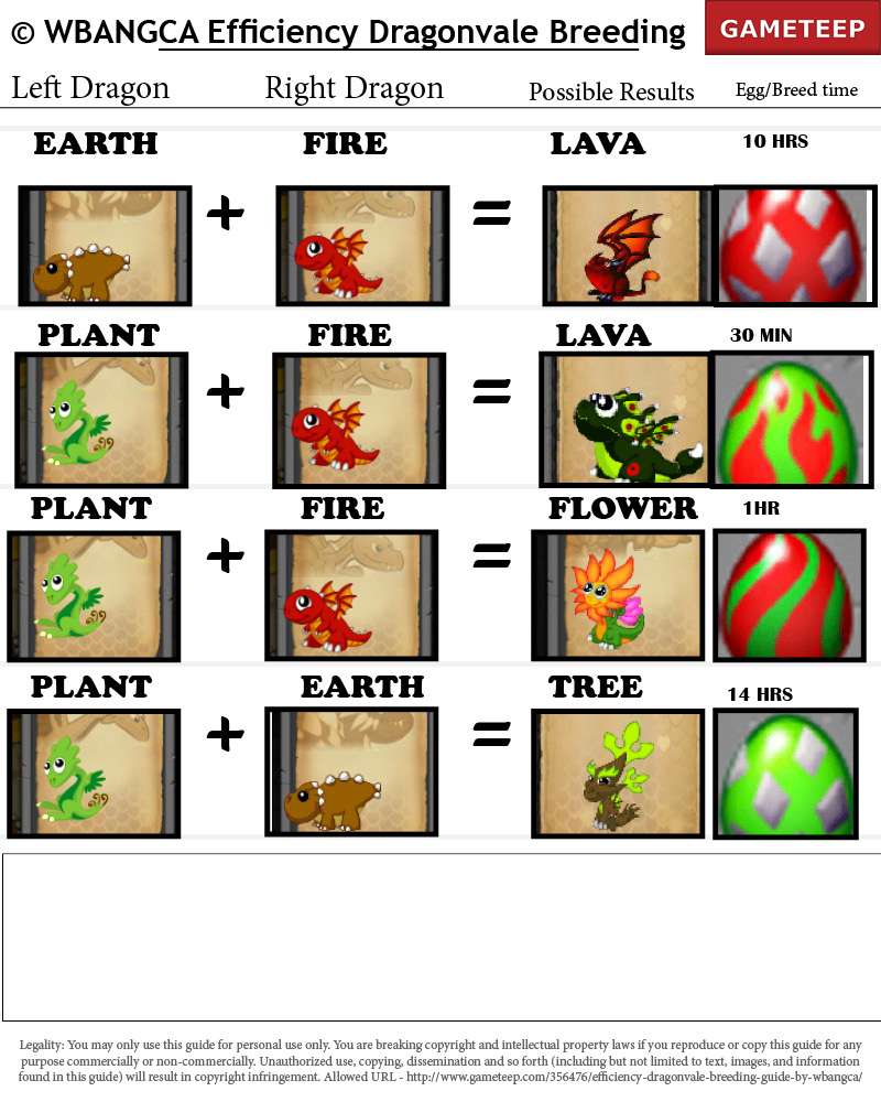 WBANGCA's DragonVale Breeding Guide