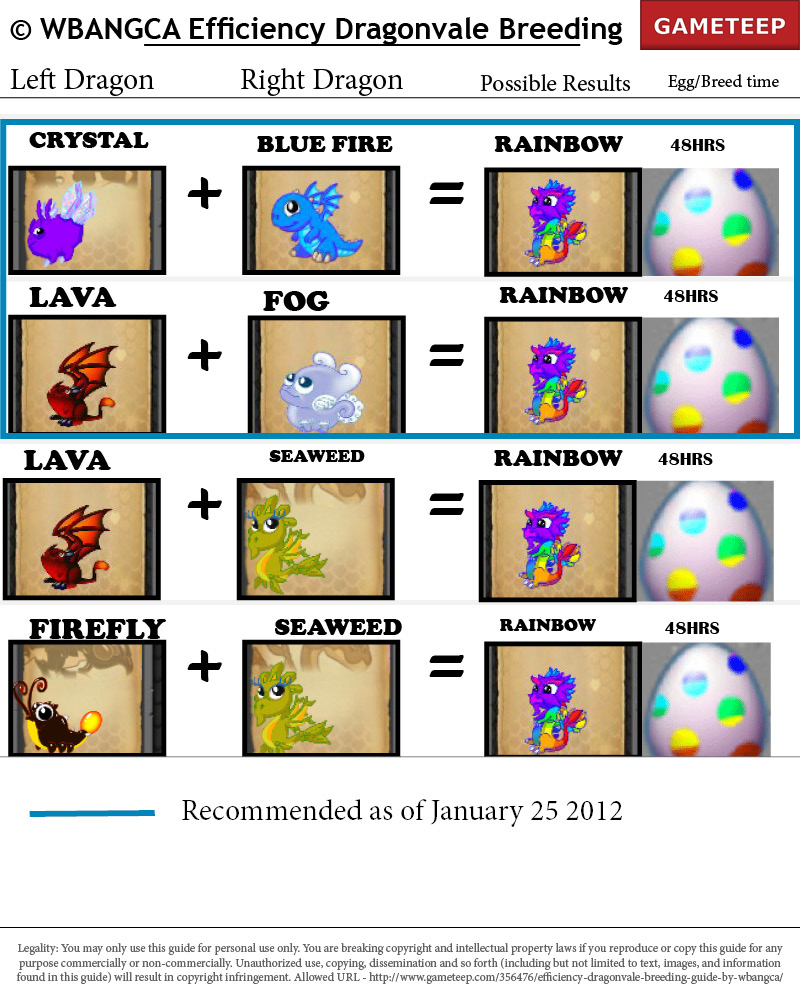 dragonvale breeding guide part 1 efficiency dragonvale breeding guide