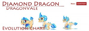 DragonVale Diamond Dragon Evolution Chart
