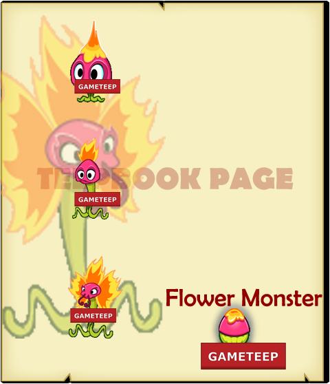 Tiny Monsters - Flower Monster