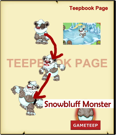 Tiny Monsters - Snowbluff Monster