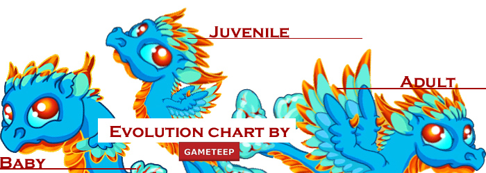 DragonVale Turquoise Dragon evolution chart