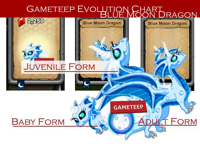 DragonVale - Blue Moon Dragon Evolution Chart