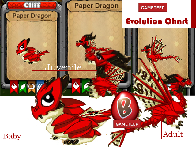 DragonVale Gameteep Evolution Chart - Paper Dragon