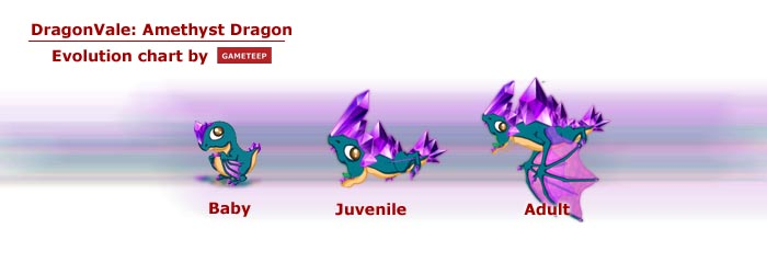 dragonvale amethyst dragon gameteep