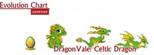 DragonVale Celtic Dragon Evolution Chart