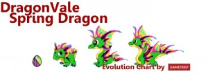 DragonVale Spring Dragon Evolution Chart