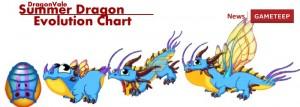 DragonVale Summer Dragon Evolution Chart