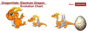 DragonVale Electrum Dragon Evolution Chart